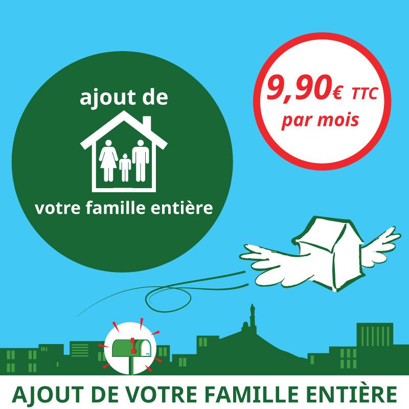 Ajout de tous les membres du foyer - Ouvrir une Boîte postale en France