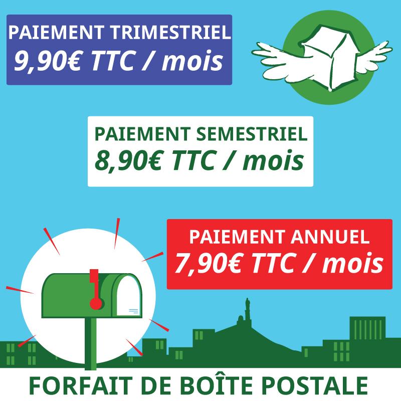 Ouvrir en ligne une boîte postale pour particulier à Marseille 1er